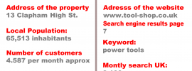 Digital Estate Agent
